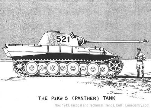 Что лучший танк второй мировой войны